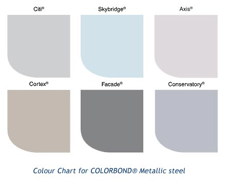 Colorbond® Metallic Colours - K & M Roofing