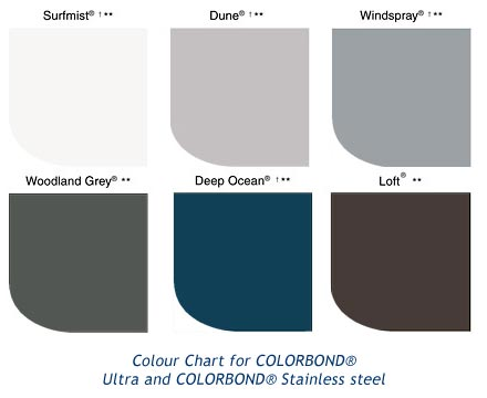 Colorbond® Ultra and Metallic Colours - K & M Roofing